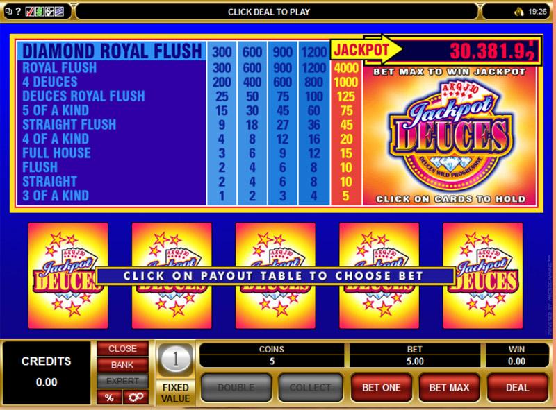 Progressive video poker odds learn how to play casino slot machines